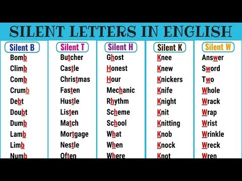 Silent Letters in English from A-Z | English Pronunciation