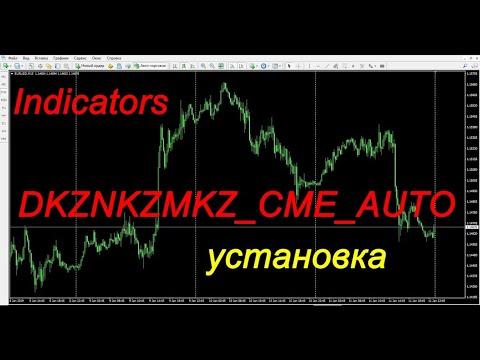 Бинарные опционы в metatrader 4
