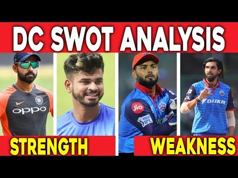 Delhi Capitals SWOT Analysis | IPL 2020 UAE | #Net..
