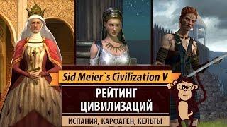 Рейтинг цивилизаций в Sid Meier