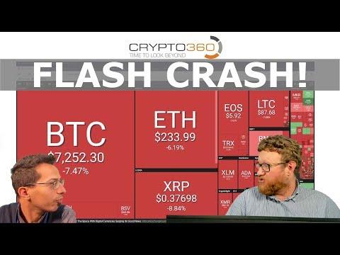 Modo per guadagnare bitcoin velocemente