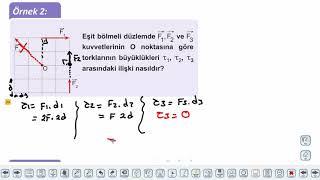 Eğitim Vadisi 11.Sınıf Fizik 13.Föy Tork 1 Konu Anlatım Videoları