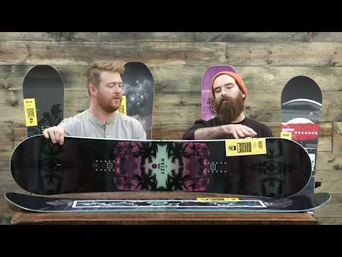 2018 Rome Womens Snowboards Overview – The-House.com