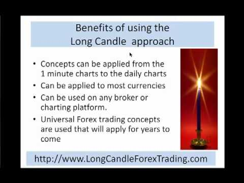 Is there fees for long forex trades