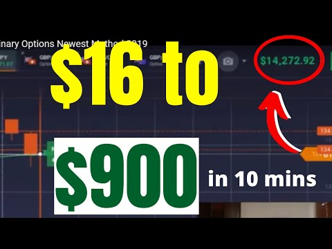 Independent reviews on binary options
