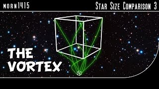 Star Size Comparison 3 ( Vortex V1 )