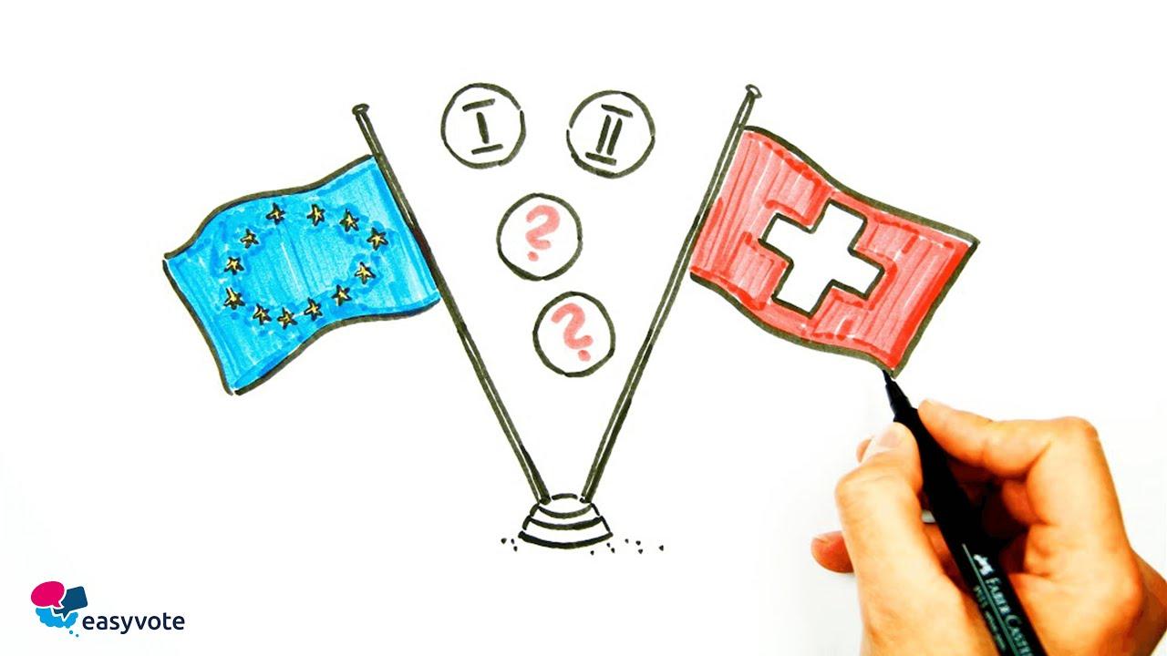Die EU und die Schweiz - einfach und neutral erklärt!