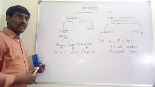 Java -Constants