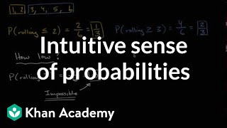 Intuitive Sense Of Probabilities