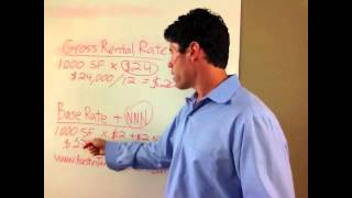 How To Calculate the Monthly Cost of Renting Office Space for Lease (512) 861-0525