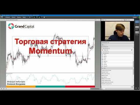 Торговая стратегия с использованием индикатора Momentum