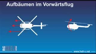 RC-Heli-Action: Hubschrauber-Grundlagen, Teil 1