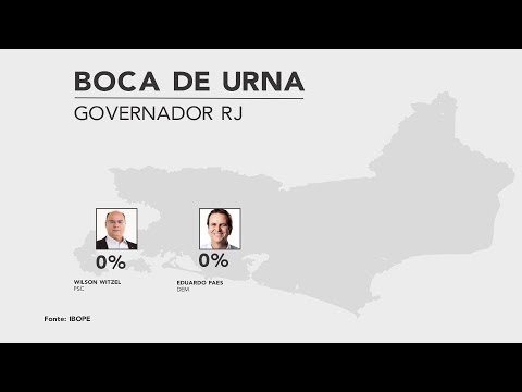 Boca de urna: Wilson Witzel deve ser o novo governador do RJ