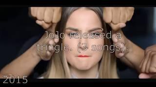 Celebs Praising & Acknowledging Singer JoJo