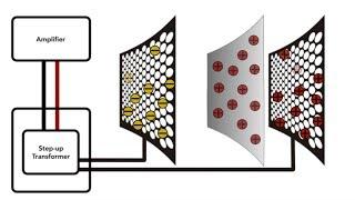 Electrostatic Loudspeaker (ESL) Technology - MartinLogan