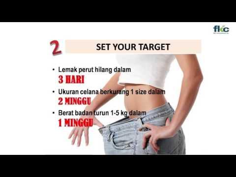 Kram sakit perut cara menghapus