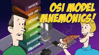 What is the OSI model? Memorize each of its seven layers