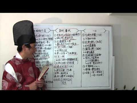 竹内の日本史 戦略図解ボード #031 室町幕府成立