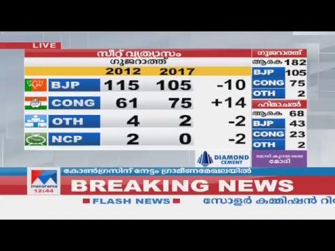 Manorama News TV Live | Malayalam News, Kerala News | Top