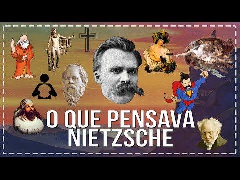 MAPA MENTAL DE NIETZSCHE