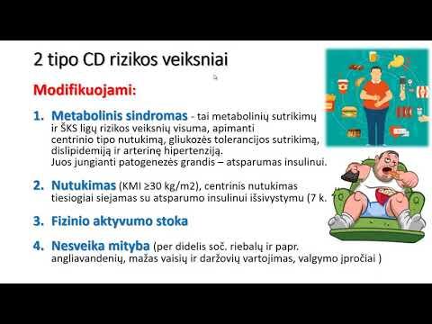 Kaip elgtis sergant hipertenzija