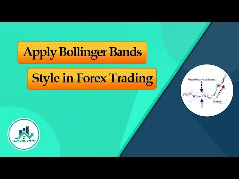 How to Apply Bollinger Bands Trading Style in Forex?