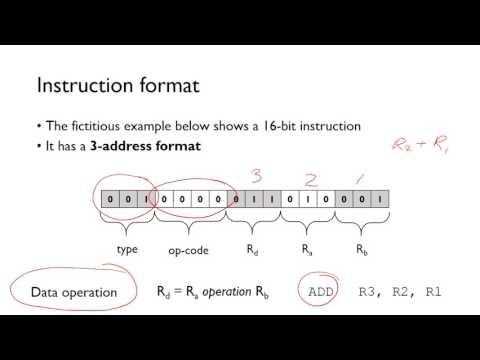 Instruction set architecture - portablecontacts net