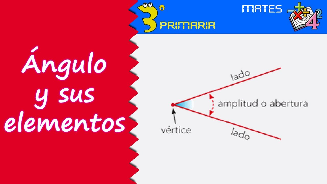 Matemáticas. 3º Primaria. Tema 12. El ángulo y sus elementos