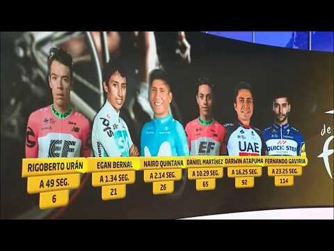 Asi van los colombianos tras disputarse la octava etapa del Tour de Francia
