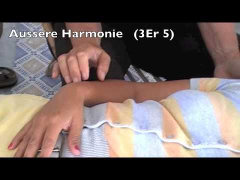 Normaler Blutdruck während der Schwangerschaft