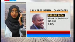 Eye on the presidency based on analysis of the 2013 general elections results: News Center