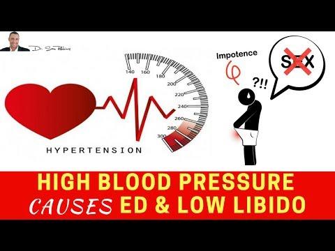 Lhypertension provoque des premiers symptômes