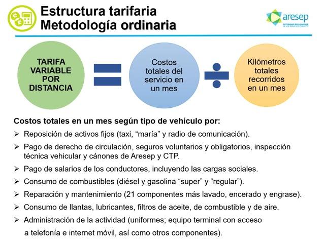 Charla explicativa para nueva metodología de taxis