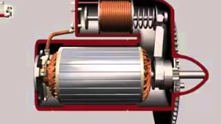 How Does Starter Motor Work ?