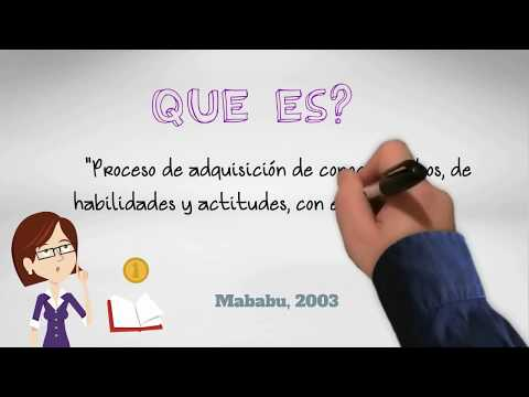 mp4 Learning By Doing Que Es, download Learning By Doing Que Es video klip Learning By Doing Que Es