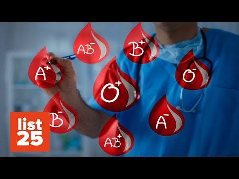 , title : '25 EYE OPENING Things Your Blood Type Says About You