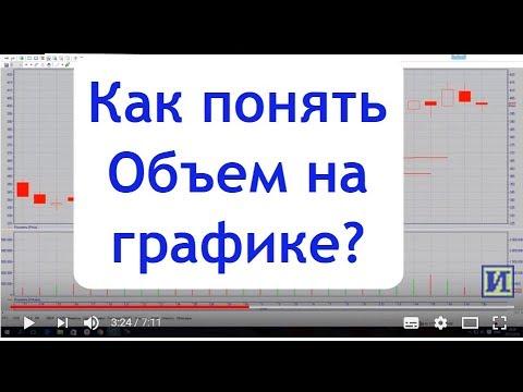 Обучающее видео о бинарных опционах