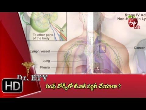 Blase und Prostata