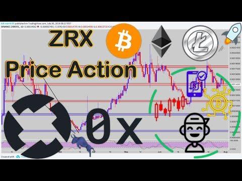 Crypto stoc comercial