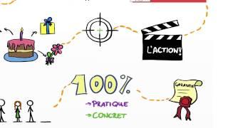 Vignette de Techniques pour mieux retenir les prénoms par Bruno Gasperin