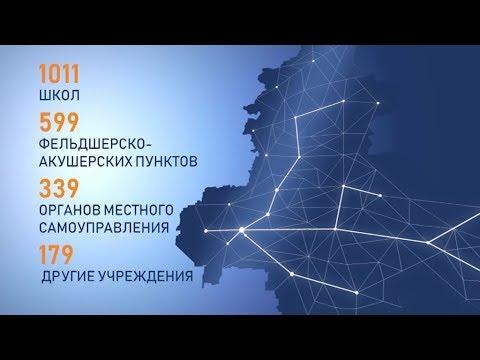 Отчет министерства информационных технологий и связи Ростовской области об итогах работы  за прошедшие 5 лет, итогах реализации национальных проектов за 2019 год, задачах на 2020 год и до 2024 года