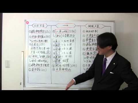 竹内の日本史 戦略図解ボード #015 皇親政治