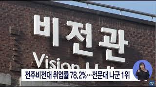JTV8뉴스-전주비전대학교, 전국 전문대 중 취업률 1위-20211014 영상 섬네일