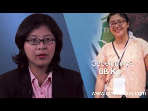 Pengisian untuk kembali untuk menghilangkan lemak