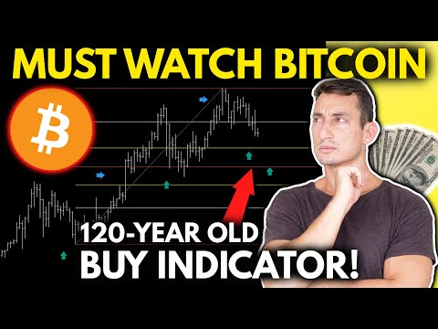 Kaip prekiauti bitcoin for coinbaze