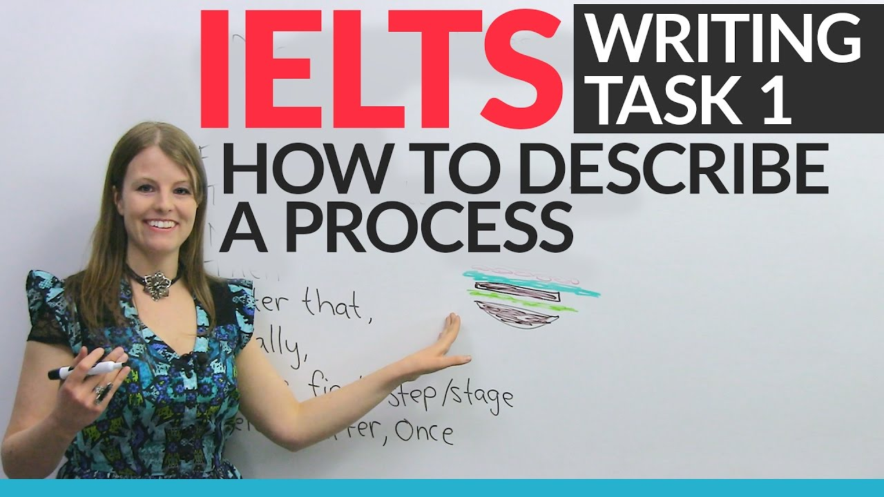 Sample essay in ielts writing task 2 topics 2018 academic with answers pdf