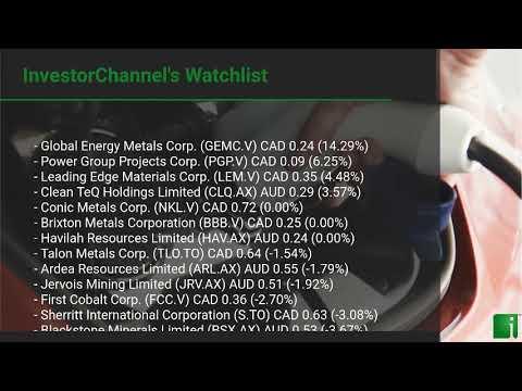 InvestorChannel's Cobalt Watchlist Update for Friday, Febr ... Thumbnail