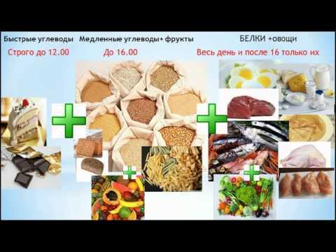 Как убрать жир боков живота