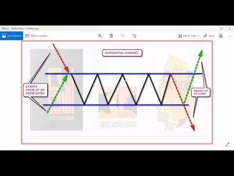Cum se creează o platformă afiliată opțiuni binare