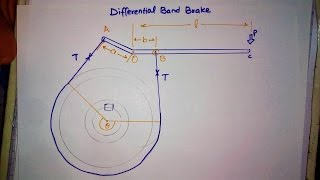 How differential band brake | work | difference | formulas | solve problem